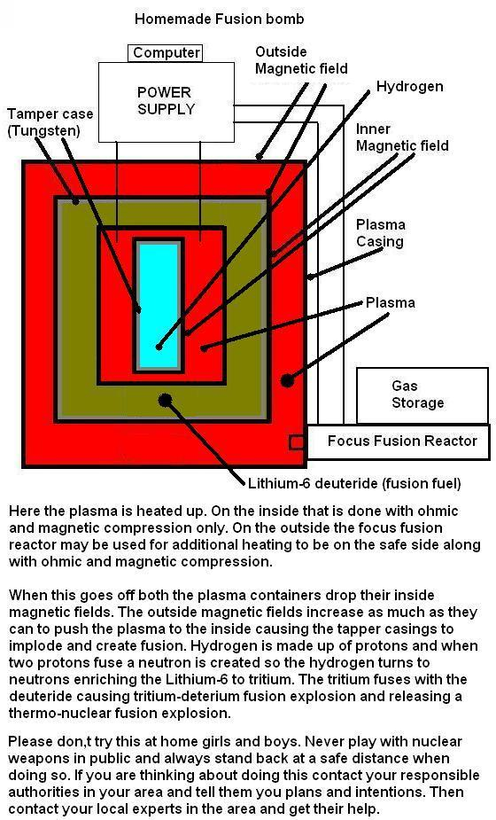 how to build a fission reactor